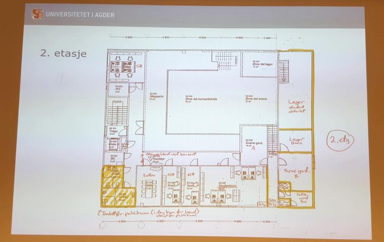 Bluebox blir 180 kvadratmeter større